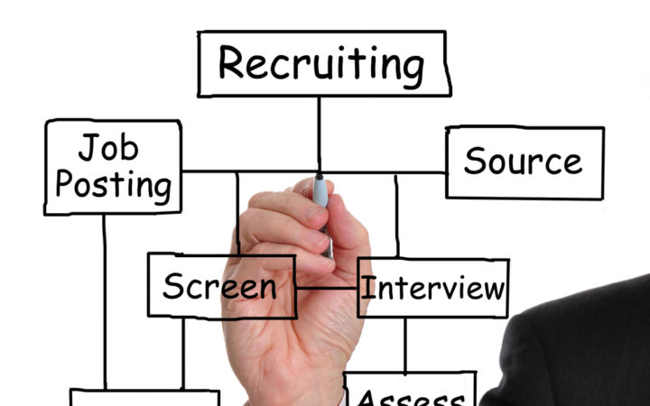 The Perfect Guide To Improve Your Recruitment Process